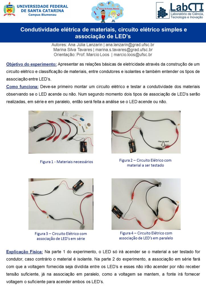 Condutividade Elétrica de materiais