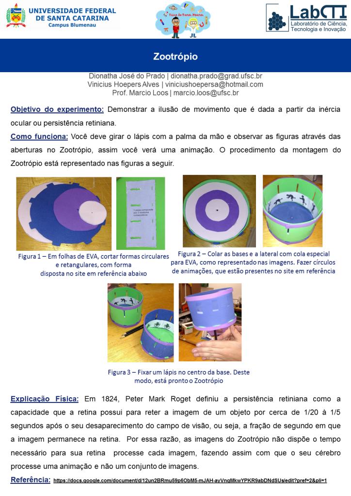 Pôster de óptica - Zootrópio