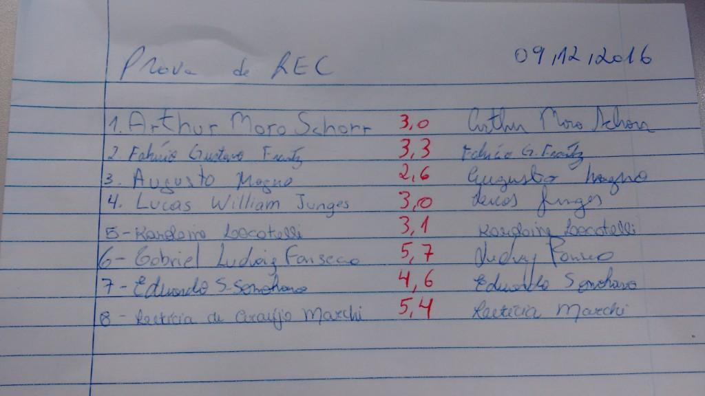 Notas REC 2016-02